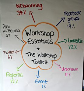 Marketing your workshop