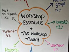 Do you know where your workshop participants come from?